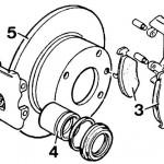 Что делать при попадании воздуха в тормозную систему Ford Scorpio