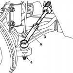 Немного советов по проверке рулевого управления