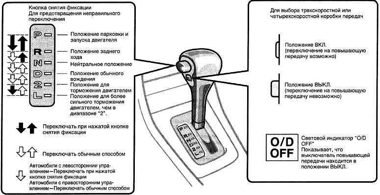 avtomaticheskaya-korobka-peredach-dlya-novichka-vidy-princip-raboty-4