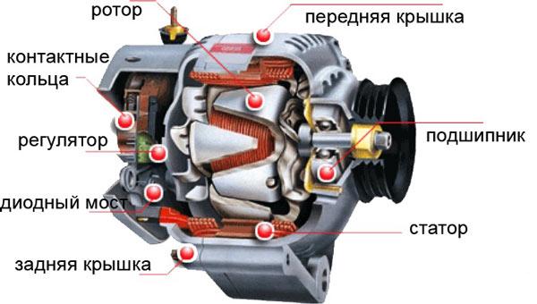 generator_v_razbore